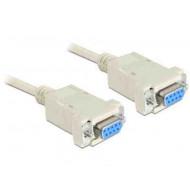 Link Soros ( 9fm/9fm ) 2m (null modem kábel)