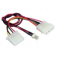 Gembird Internal tápegység kábel külső hűtő ventilátorhoz CC-PSU-5