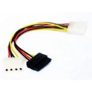 Molex anya / Molex apa + Serial ATA power kábel CC-SATA-PSY2